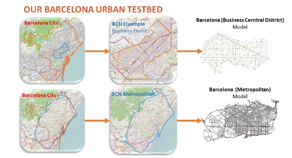 Our Barcelona Urban Testbed