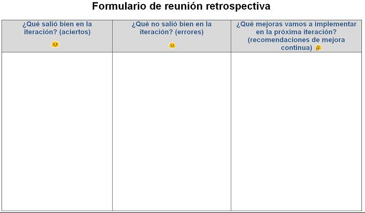 formulari de reunió retrospectiva