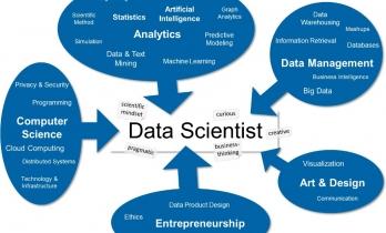 Detall de les habitats que hauria de tenir un bon Data Scientist