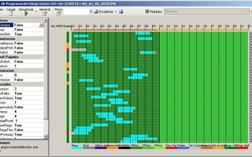 Daily Irrigation Planner Module
