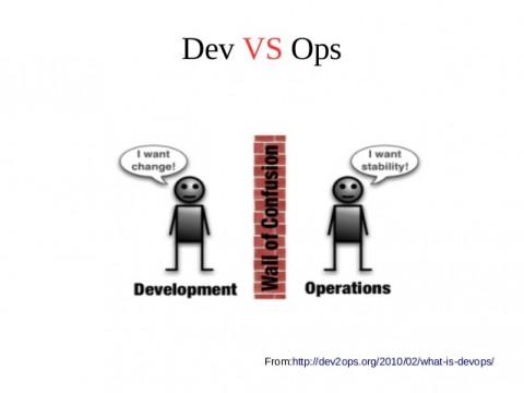 Dev VS Ops